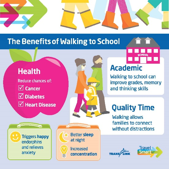 obesity ottawa charter Along with the ottawa charter the following principles underpin the planning and  delivery  rates of obesity among victorian children and adults are increasing.