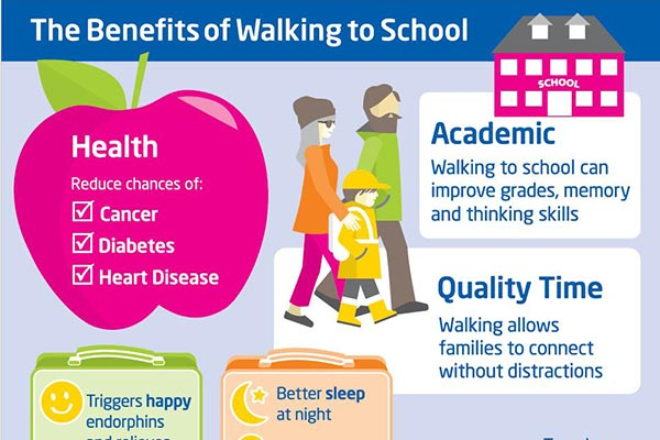 translink-walk-to-school-infographic-featured